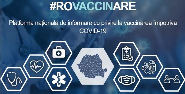 Platforma națională de vaccinare împotriva Covid-19